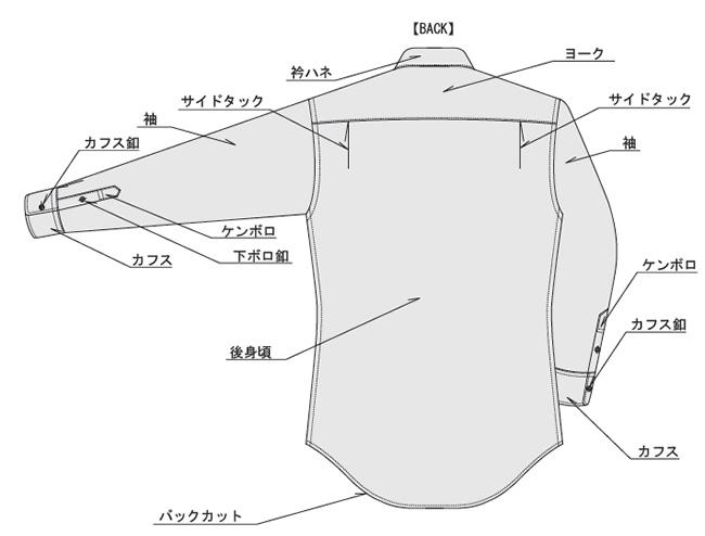シャツの完成図と名称